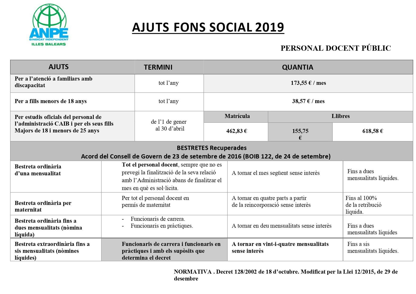 ajuts-fons-social.docx_pages-to-jpg-0001